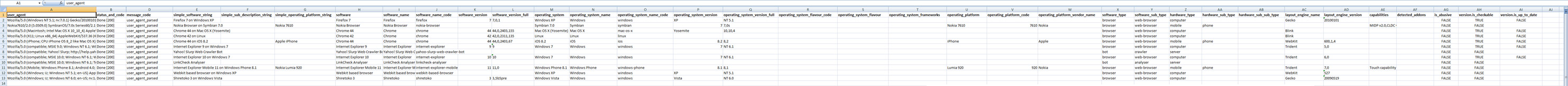Parsing User Agents with Microsoft Excel - WhatIsMyBrowser com